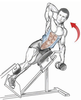 Incline Oblique Crunch