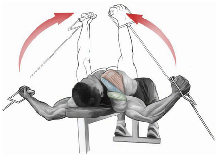 how to use cable machine for chest