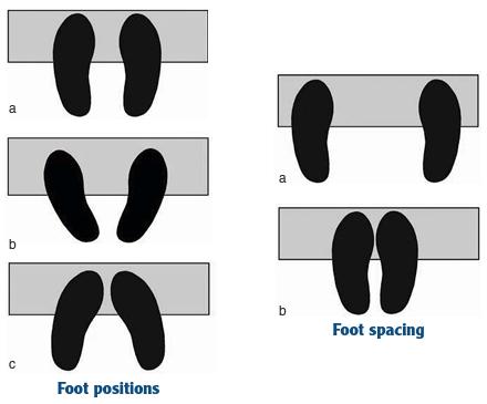 calves foot position