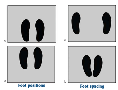foot positions and spacing