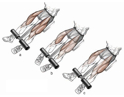 foot positions