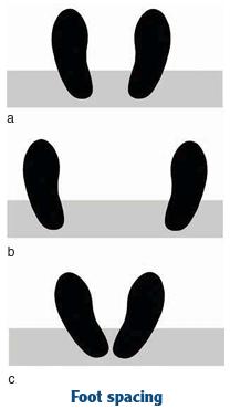 foot spacing