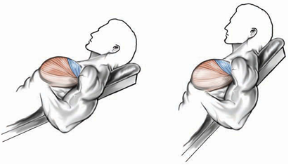 incline shifts pectoral muscle